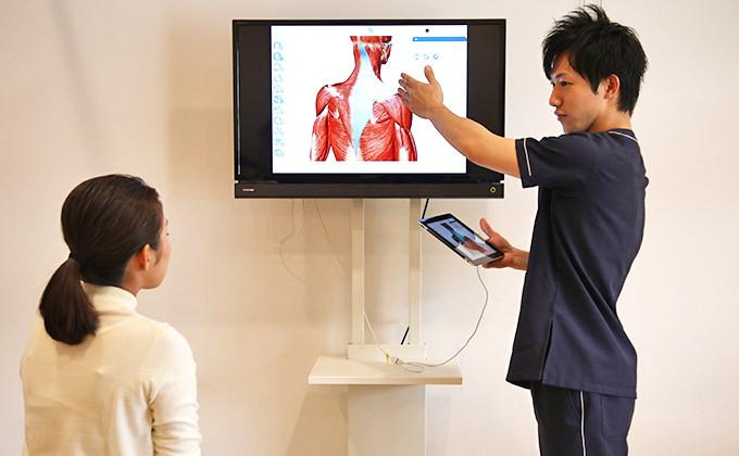 ご提案とご説明 からだ鍼灸整骨院の治療の流れ STEP3